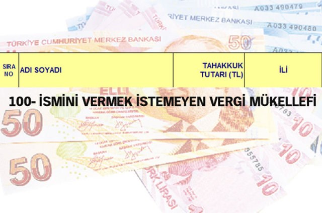 İşte Türkiye'nin vergi rekortmenleri!